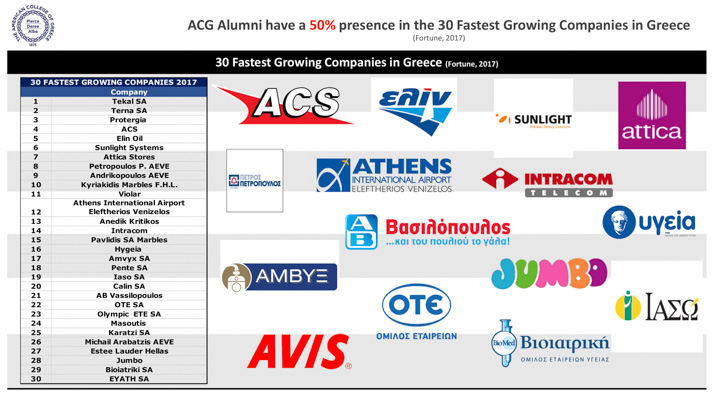 Alumni-in-Top-Companies2017-(2)-2