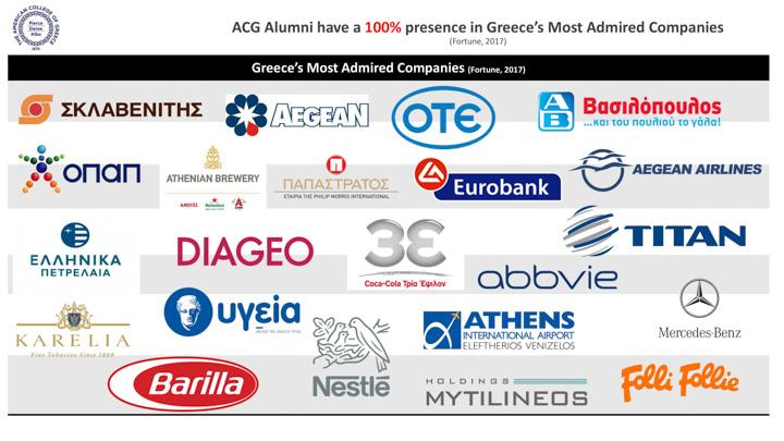 Alumni-in-Top-Companies2017-(2)-3
