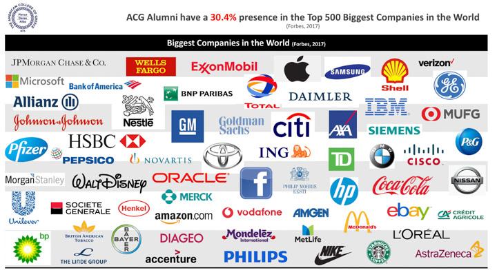 Alumni-in-Top-Companies2017-(2)-4